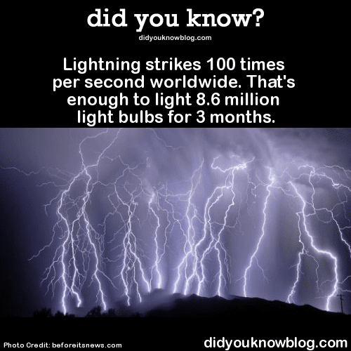 See How These 11 Badass Facts About Lightning Strike You