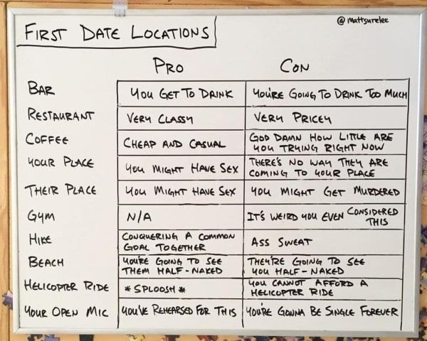 Double dating pros and cons
